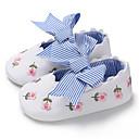 billige Ballettsko-Jente Første gåsko Lerret Flate sko Spedbarn (0-9m) / Toddler (9m-4ys) Hvit / Blå / Rosa Vår / Sommer