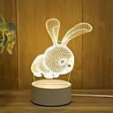 Χαμηλού Κόστους Πατάκια & Χαλάκια-1pc Φώς Νυκτός / Διακοσμητικός φωτισμός / Νυχτικό φως νυχτών Θερμό Λευκό USB Κινούμενα σχέδια / Νεό Σχέδιο / Lovely <=36 V