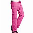 ราคาถูก กางเกงปีนเขาและกางเกงขาสั้น-สำหรับผู้หญิง Hiking Pants Convertible Pants กลางแจ้ง กันน้ำฝน แห้งเร็ว ออกแบบตามสรีระ ความต้านทานการสึกหรอ กางเกง ด้านล่าง การเดินเขา ออกกำลังกายกลางแจ้ง แคมป์ปิ้ง สีดำ อาร์มี่ กรีน สีเทา S M L XL