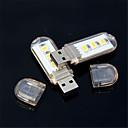 זול פנימית נורות לילה-2 יחידות מלבני אור led לילה / קמפינג חיצוני אור חירום / אור לילה מקורה usb לבן חם יצירתי / נשיאה קלה / עם יציאת usb 5 v