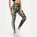 abordables Vêtements de Fitness, de Course et de Yoga-Femme Pantalon de yoga camouflage Course / Running Fitness Entraînement de gym Bas Tenues de Sport Respirable Evacuation de l'humidité Butt Lift Contrôle du Ventre Elastique
