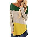 povoljno Modne naušnice-Majica s rukavima Žene - Osnovni Dnevno Color block Kolaž Plava Plava