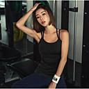 Χαμηλού Κόστους Γυμναστική, τρέξιμο και ρούχα γιόγκα-Γυναικεία Λεπτές Τιράντες Αφαιρούμενη επένδυση Αμάνικο γιόγκα με ενσωματωμένο σουτιέν Συμπαγές Χρώμα Spandex Zumba Fitness Γυμναστήριο προπόνηση Αμάνικη Μπλούζα Αμάνικο Ρούχα Γυμναστικής / Ελαστικό