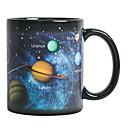 Χαμηλού Κόστους Κούπες & Φλυτζάνες-μαγεία καφέ κούπα ηλιακό σύστημα κεραμικά θερμότητα ευαίσθητο χρώμα αλλαγή κύπελλο