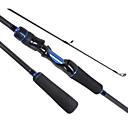 billiga Fiskespön-Fiskesp Kastspö Lätt att använda Ultra Lätt (UL) Sjöfiske Spinnfiske Jiggfiske / Färskvatten Fiske / Karpfiske / Abborr-fiske / Drag-fiske / Generellt fiske