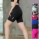 ราคาถูก ชุดออกกำลังกายและชุดโยคะ-สำหรับผู้หญิง Yoga Shorts กางเกงขาสั้นรัดรูป อำพราง สีดำ ป่าสีเขียว ขาว อาร์มี่ กรีน แดง วิ่ง การออกกำลังกาย ยิมออกกำลังกาย กางเกงขาสั้น กีฬา ชุดทำงาน แถบสะท้อนแสง Butt Lift Tummy Control หลักฐานหมอบ