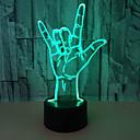 billige 3D Nattlamper-3d ført illusjon nattlys 3d optisk illusjon nattlys berg gestmønster 7 farger skiftende berøringsbryter skrivebord visuell hjem dekorasjon usb