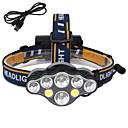 billiga Ficklampor-Pannlampor 1500 lm LED 8 utsläpps 8.0 Belysning läge med USB-kabel Bärbar Justerbar Slitsäker Hållbar Camping / Vandring / Grottkrypning Löpning Cykling Svart