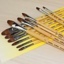 billige Penner & Skriver-Pensel Tips Highlighter Syntetisk hårtips Plastikk 1 pcs