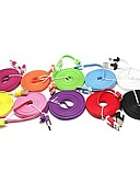 billiga 24/5000 iPhone-kabel och laddare-Micro USB Kabel 2m-2.99m / 6.7ft-9.7ft Plastik USB-kabeladapter Till Samsung