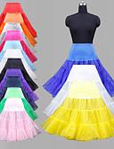 ราคาถูก ชุดชั้นในสำหรับงานแต่งงาน-งานแต่งงาน โอกาสพิเศษ งานปาร์ตี้ / งานราตรี ทุกวัน ซับใน เส้นใยสังเคราะห์ ออแกนซ่า Tulle ไลคร่า ชายยาวระดับเข่า Ball Gown Slip