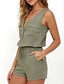 ราคาถูก จั๊มสูทและเสื้อคลุมสำหรับผู้หญิง-สำหรับผู้หญิง ทุกวัน / ไปเที่ยว คอวี ใบไม้สีเขียวที่มีสามแฉก Romper Onesie, สีพื้น เสื้อไม่มีแขน ฤดูร้อน
