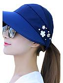 ราคาถูก หมวกสตรี-สำหรับผู้หญิง ฝ้าย ลายพิมพ์ ดวงอาทิตย์หมวก ฤดูร้อน สีดำ สีแดงชมพู สีบานเย็น
