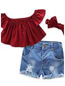 ราคาถูก ชุดว่ายน้ำผู้หญิง-Toddler เด็กผู้หญิง หวาน ทุกวัน สีพื้น โบว์ ระบาย แขนสั้น ปกติ ปกติ ฝ้าย ชุดเสื้อผ้า ไวน์