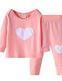 ราคาถูก เสื้อผ้าสำหรับเด็กทารกผู้หญิง-ทารก เด็กผู้หญิง ทุกวัน รูปเรขาคณิต แขนยาว ชุดเสื้อผ้า สีแดงชมพู / น่ารัก / Toddler