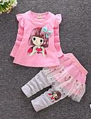povoljno Kompletići za djevojčice-Djeca Djevojčice Aktivan Osnovni Dnevno Praznik Na točkice Print Print Dugih rukava Regularna Pamuk Komplet odjeće Bijela