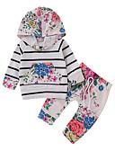 povoljno Kompletići za bebe-Dijete Djevojčice Ležerne prilike / Aktivan Dnevno / Izlasci Cvjetni print Dugih rukava Regularna Pamuk Komplet odjeće Obala / Dijete koje je tek prohodalo