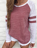 cheap Women's T-shirts-Women's Daily Basic Plus Size T-shirt - Color Block Stripe / Basic Red / Spring / Summer / Fall / Winter