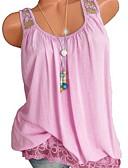 ราคาถูก เสื้อยืดสำหรับสุภาพสตรี-สำหรับผู้หญิง ขนาดพิเศษ เสื้อสตรี พื้นฐาน ลูกไม้ สีพื้น สีดำ / ฤดูร้อน