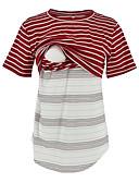 billige Toppe-Mammaklær T-skjorte Dame - Stripet, Lapper / Trykt mønster Gul