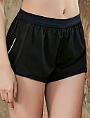 ราคาถูก กางเกงผู้หญิง-สำหรับผู้หญิง กางเกงโยคะ สีทึบ วิ่ง การออกกำลังกาย ยิมออกกำลังกาย กางเกงขาสั้น ชุดทำงาน ระบายอากาศ Moisture Wicking แห้งเร็ว ป้องกันไฟฟ้าสถิตย์ ยืด เพรียวบาง