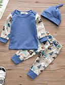 ราคาถูก เสื้อผ้าสำหรับเด็กทารกผู้หญิง-ทารก เด็กผู้ชาย ไม่เป็นทางการ / ซึ่งทำงานอยู่ ลายพิมพ์ ลายพิมพ์ แขนยาว ปกติ ฝ้าย ชุดเสื้อผ้า สีน้ำเงิน / Toddler