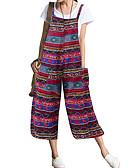 ราคาถูก จั๊มสูทและเสื้อคลุมสำหรับผู้หญิง-สำหรับผู้หญิง สีน้ำเงิน ทับทิม ใบไม้สีเขียวที่มีสามแฉก ขากว้าง หลวม Romper Onesie, รูปเรขาคณิต S M L