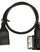 billige Andre kabler-mdi mmi venn til usb kvinnelig lyd for å tilpasse kabelen