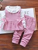 Χαμηλού Κόστους Βρεφικά σετ ρούχων-Μωρό Κοριτσίστικα Κομψό στυλ street Συνδυασμός Χρωμάτων Μακρυμάνικο Κανονικό Σετ Ρούχων Ανθισμένο Ροζ