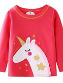 cheap Girls' Dresses-Kids Girls' Basic Print Long Sleeve Sweater & Cardigan Red