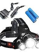 billiga Exotiska herrunderkläder-ANOWL Pannlampor Framljus till cykel Uppladdningsbar 2400 lm LED 3 utsläpps 4.0 Belysning läge med batterier och laddare Uppladdningsbar Bärbar Professionell Stöttålig Camping / Vandring