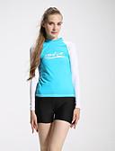ราคาถูก ชุดว่ายน้ำและบิกินีผู้หญิง-สำหรับผู้หญิง Sporty สีดำ Boy Leg กางเกงว่ายน้ำ ชุดว่ายน้ำ - สีพื้น S M L สีดำ