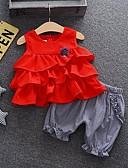 billige Sett med babyklær-Baby Jente Grunnleggende Ensfarget Ermeløs Normal Tøysett Hvit