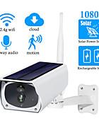 كاميرات IP
