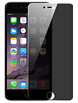 Anti-Glare Privacy Screen Protector for iPhone 6S Plus/6 Plus (1PCS)