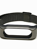 cheap -XiaoMi Bracelet 2 Generation Metal Strip Wristband Screw Free Metal Watchband Millet Two