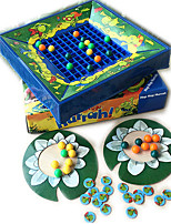 Недорогие -Настольная игра Игрушки Игры и пазлы Квадратная Игрушки Пластик