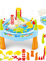 cheap -Fishing Toys Toys Extra Large Electric Plastics Kid Pieces