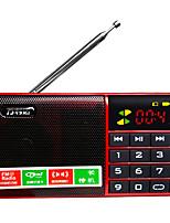 T12 Radio portable Lecteur MP3 Carte TF