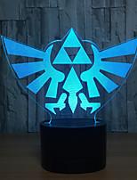 Basa Creative  Geometry 3D Led Night Light Acrylic Colorful Gradient Atmosphere Lamp Sailing