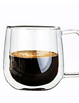 Drinkware, 250 Glass Coffee Milk Wine Glass Mug