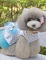 Dog Dress Dog Clothes Casual/Daily Princess Blue Orange