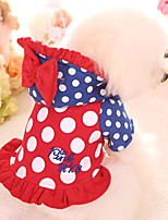 Dog Hoodie Dog Clothes Casual/Daily Polka Dots Blushing Pink Red