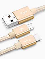 USB 2.0 Connect Cable, USB 2.0 to USB 2.0 Type C Micro USB 2.0 Connect Cable Male - Male 1.2m(4Ft)
