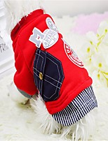 Dog Sweater Dog Clothes Casual/Daily Stripe Red Gray