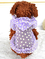 Dog Vest Dog Clothes Casual/Daily Floral/Botanical Purple Green