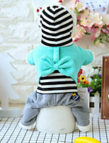 Dog Clothes/Jumpsuit Dog Clothes Casual/Daily Stripe Blushing Pink Green