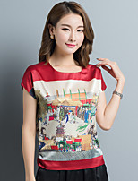 Women's Holiday Going out Chinoiserie Summer T-shirt,Print Round Neck Short Sleeves Silk Thin