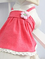 Dog Dress Dog Clothes Casual/Daily Solid Blushing Pink Green Fuchsia