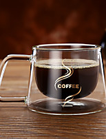Drinkware, 200 Glass Coffee Mug